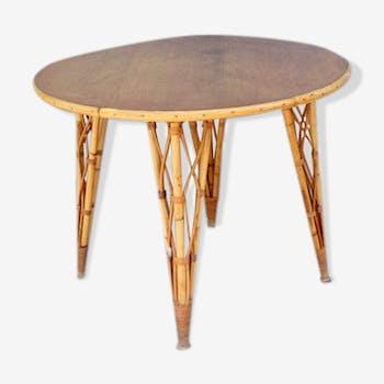 Rattan Roundtable