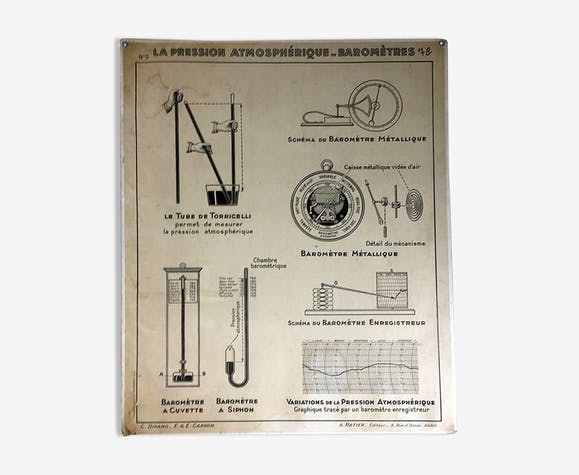 Affiche scolaire vintage 50 - pression atmosphérique, baromètre
