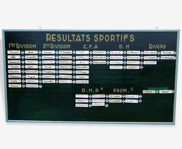 Panneau affichage - Résultats sportifs bistrot